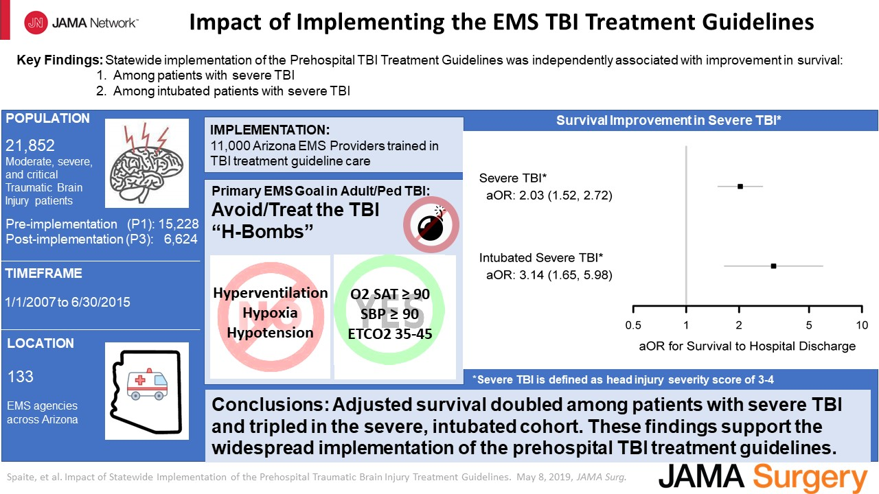 EPC TBI Project Results published